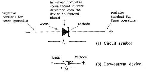 rumus dioda zener