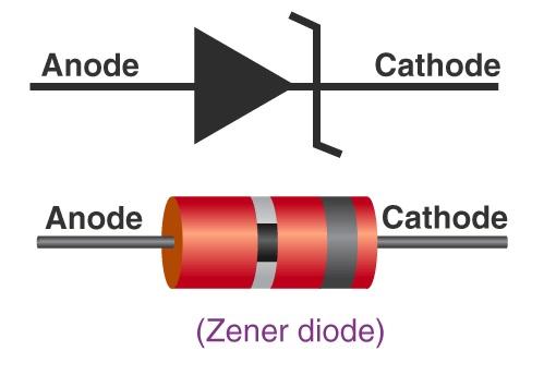 simbol dioda zener