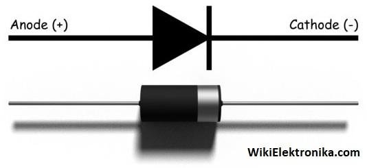 simbol dioda