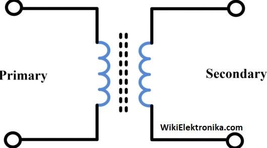simbol transformator