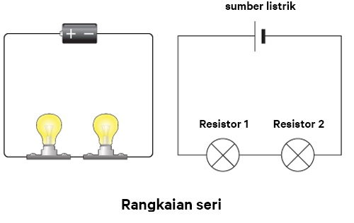 gambar rangkaian seri