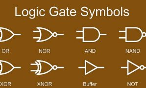 simbol gerbang logika
