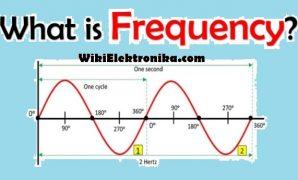 Frekuensi adalah