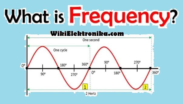 Frekuensi Adalah: Pengertian, Rumus & Cara Menghitung Frekuensi