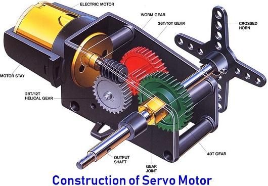 bagian motor servo