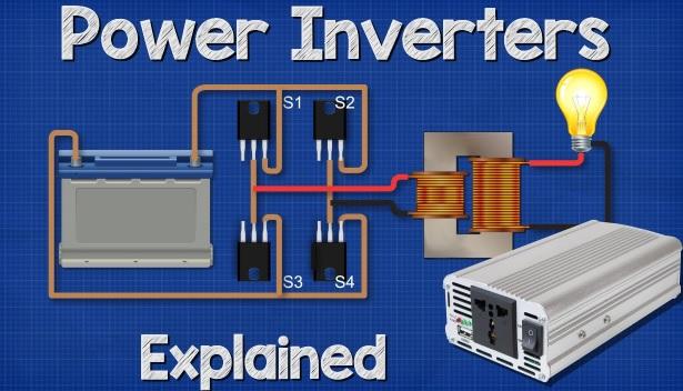 inverter adalah