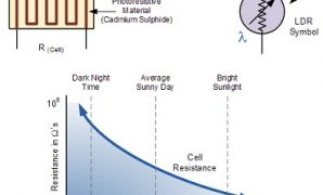 prinsip kerja sensor cahaya