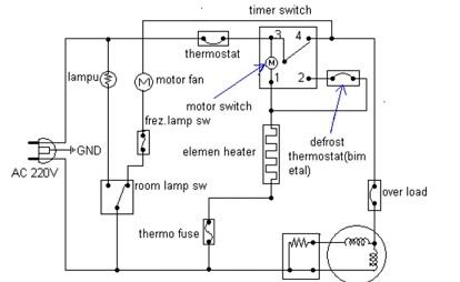 rangkaian sensor suhu kulkas