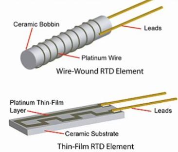 sensor suhu RTD