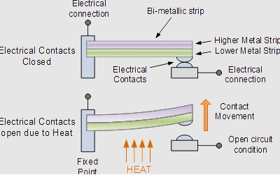 sensor suhu Thermostat