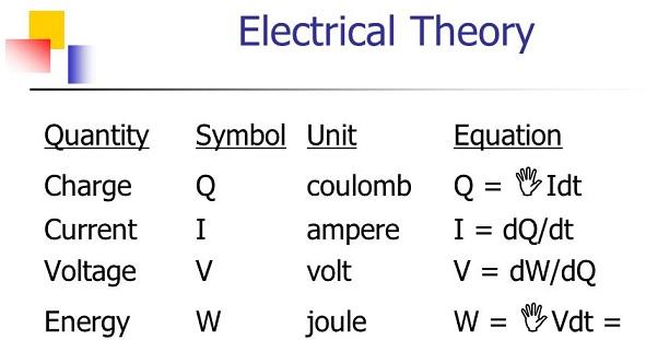 simbol arus listrik