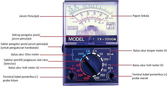 bagian bagian multimeter
