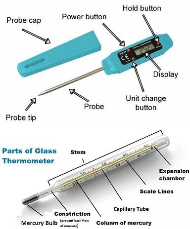 bagian bagian termometer