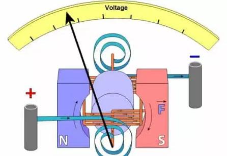 cara kerja voltmeter