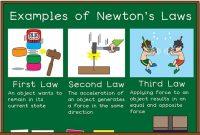 contoh penerapan hukum newton