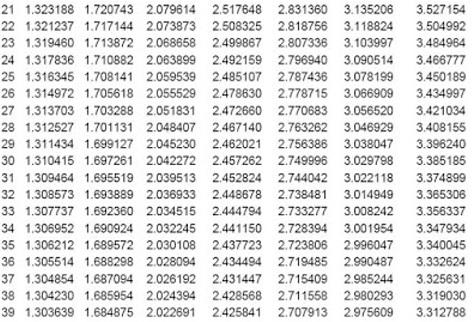 contoh soal t tabel 2