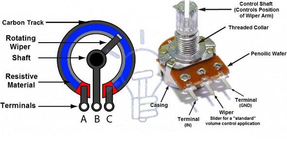 fungsi potensiometer