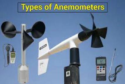 jenis anemometer