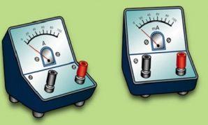 jenis galvanometer