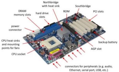 komponen PCB