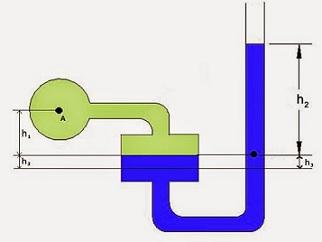 manometer mikro