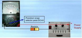 membaca amperemeter analog