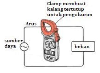 membaca amperemeter
