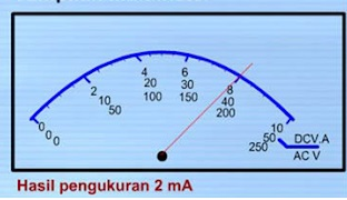 pengukuran amperemeter