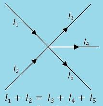 teori hukum kirchoff 1