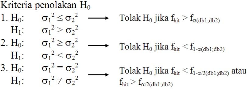 contoh uji hipotesis 6