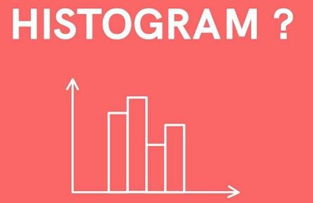 histogram adalah
